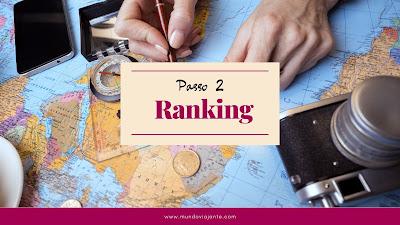 mapa mundi colorido escrito passo 2 ranking