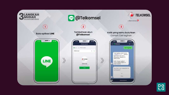 Tutorial Line Chat Tanya Veronika Virtual Asisten Telkomsel