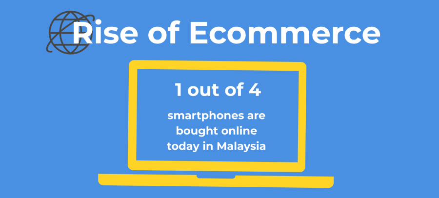 Rise of e-commerce for smartphone purchase