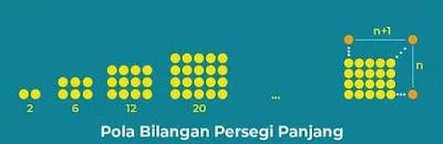 Pola bilangan asli