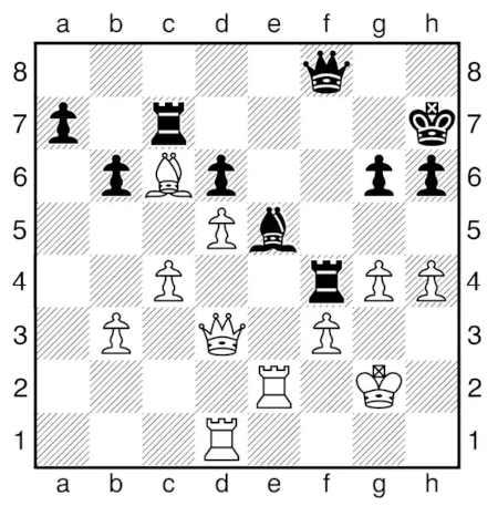 La partie d'échecs finale du jeu de la dame entre Luchenko et Beth Harmon