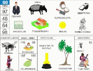Buku Tafsir Mimpi 2D Erek Erek 2 Angka Abjad Bergambar Lengkap Terbaru