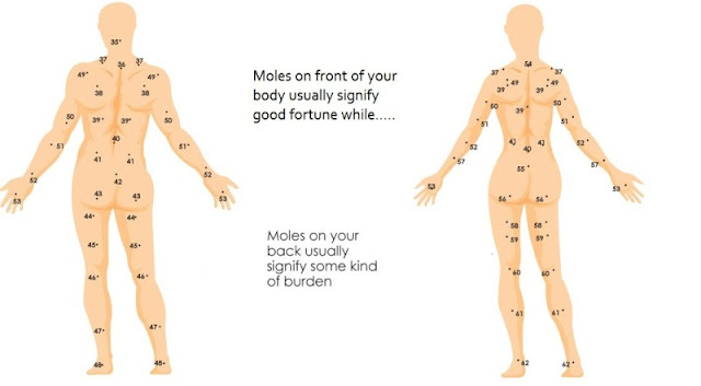 moles on your body says a lot about you