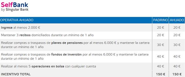 promocion-plan-amigo-selfbank