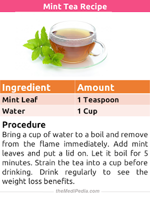 Weight Loss Tea Recipe - Mint Tea