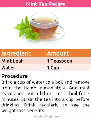 Weight Loss Tea Recipe - Mint Tea