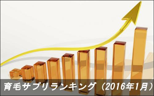 人気の育毛サプリを比較!アクセスランキング(2016年1月)