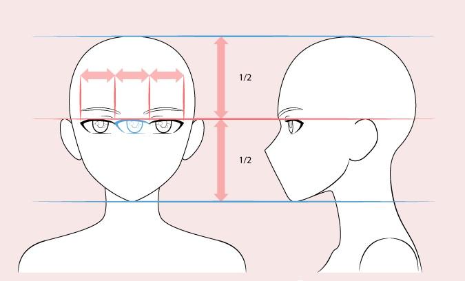 Mata wanita anime menggambar