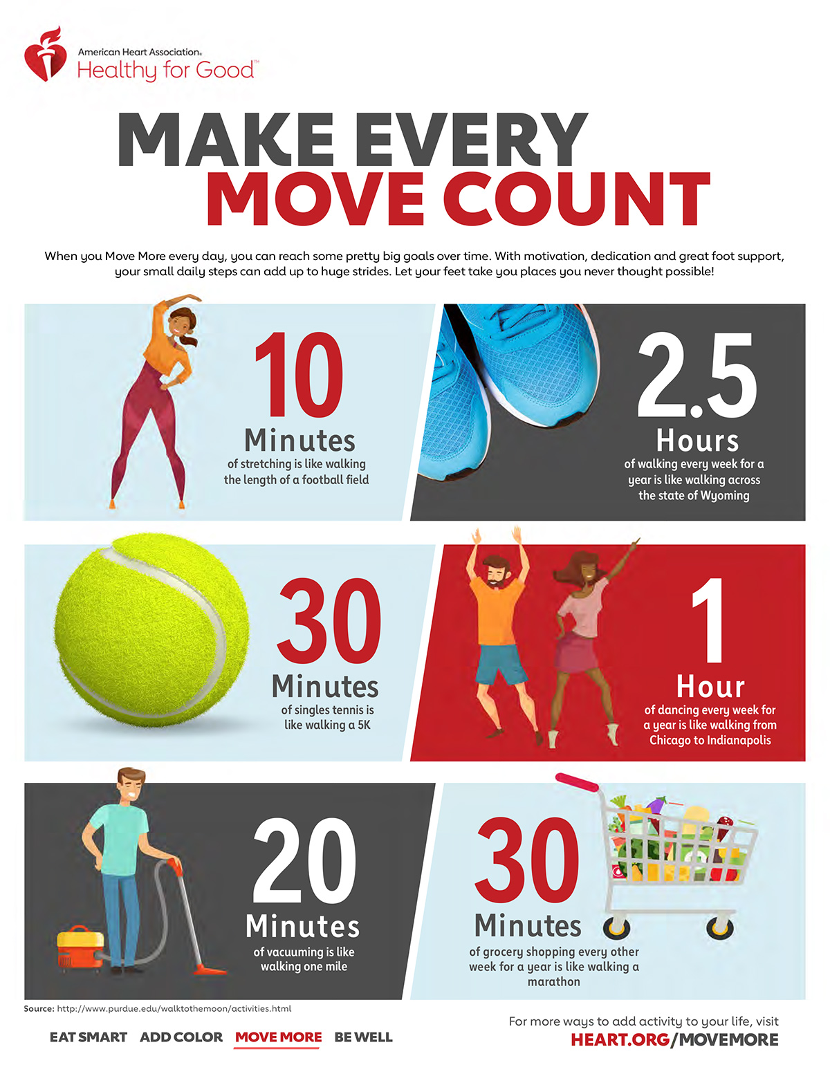 Make Every Move Count #infographic