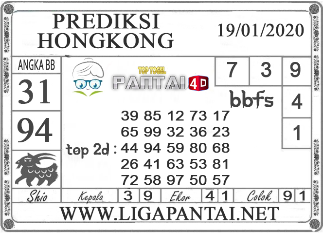 PREDIKSI TOGEL HONGKONG PANTAI4D 19 JANUARI 2020