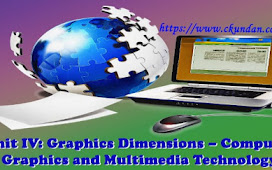Unit IV: Graphics Dimensions – Computer Graphics and Multimedia Technology
