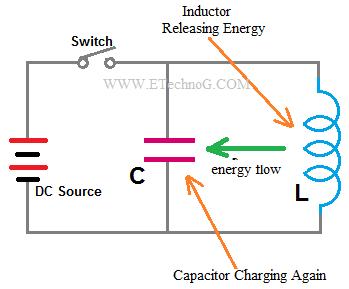 LC Tank Circuit capacitor charging