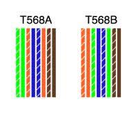2 jenis pengurutkan kabel UTP