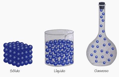 Quimica Estructura Y Propiedades De Los Líquidos Modelo