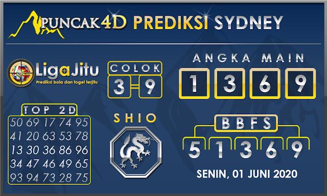 PREDIKSI TOGEL SYDNEY PUNCAK4D 01 JUNI 2020