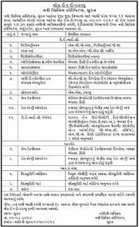 new-civil-hospital-surat-requirement
