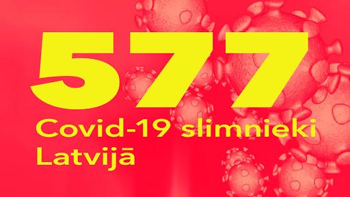 Koronavīrusa saslimušo skaits Latvijā 8.04.2020.