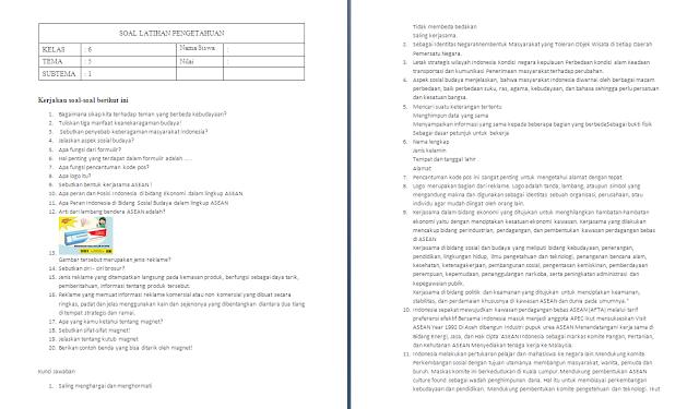 Soal Ulangan Harian Kelas 6 Tema 5