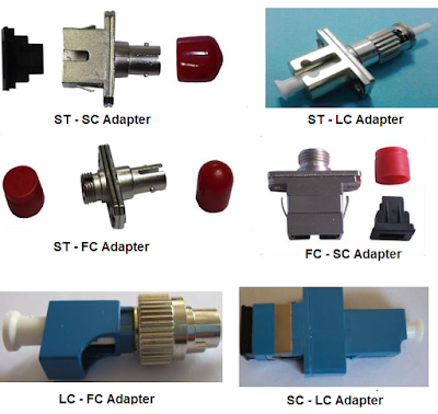 ST-SC و ST-LC و ST-FC و SC-FC و SC-LC و FC-LC