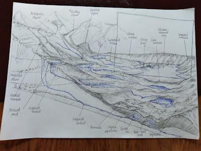debris-coverd glacier system sketch by Naomi Lefroy