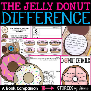 This book companion for The Jelly Donut Difference by Maria Dismondy includes comprehension questions, vocabulary words, several graphic organizers, and a donut-themed writing craft.