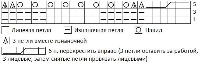 shema-vyazaniya-spicami