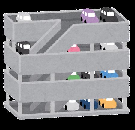 立体駐車場(自走式)