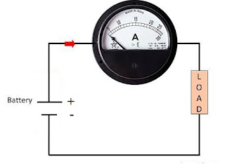Ammeter in Hindi
