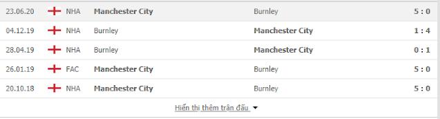 Burnley vs Man City, 01h ngày 1/10-Cup liên đoàn Anh Mc2