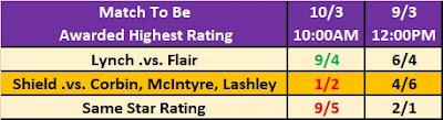 Fast Lane 2019 Betting - Observer - Lynch/Flair .vs. Shield/Corbin, McIntyre, Lashley