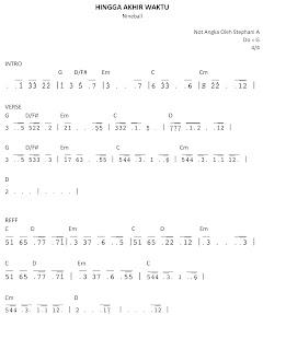 chord hingga akhir waktu nineball