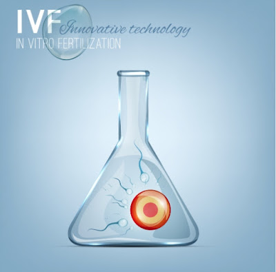 best ivf treatment in thrissur