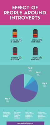 Buat Visualisasinya infografis