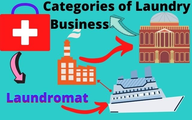 Bada Laundry: 7 Different Categories of Laundry Business!
