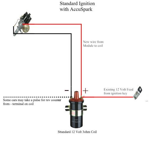 como se conecta una bobina de encendido electronico