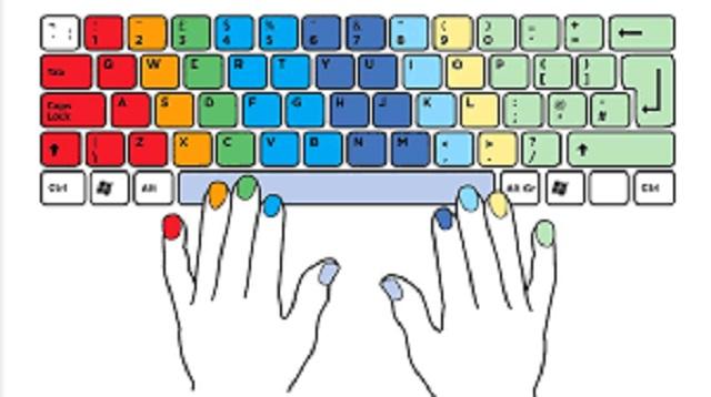 Cara Belajar Mengetik Komputer 10 Jari