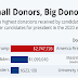 How the Single Highest Donation Differs Between 2020 Candidates #infographic