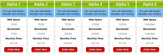 Alpha Re-seller Hosting, JixHost features, Pricing