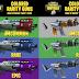 Fortnite Weapon Rarities