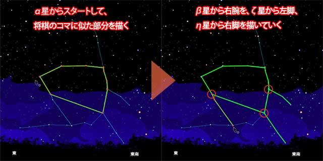 へびつかい星座線の描き方