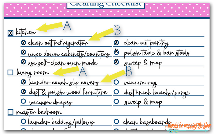 How to Use a Cleaning Checklist Template