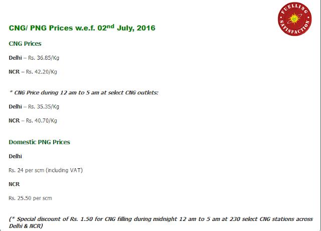 Noida Diary: CNG Price Hiked Marginally in Noida, Delhi and NCR