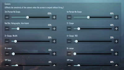 Best sensitivity Setting For Pubg Mobile Without Gyroscope 2021