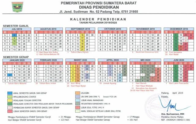Download KALDIK 2019/2020 Provinsi Sumatra Barat (SUMBAR)