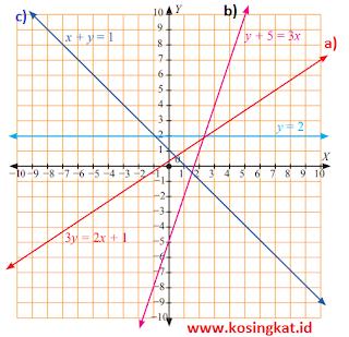 kunci jawaban matematika kelas 8 halaman 157 - 159 ayo kita berlatih 4.3