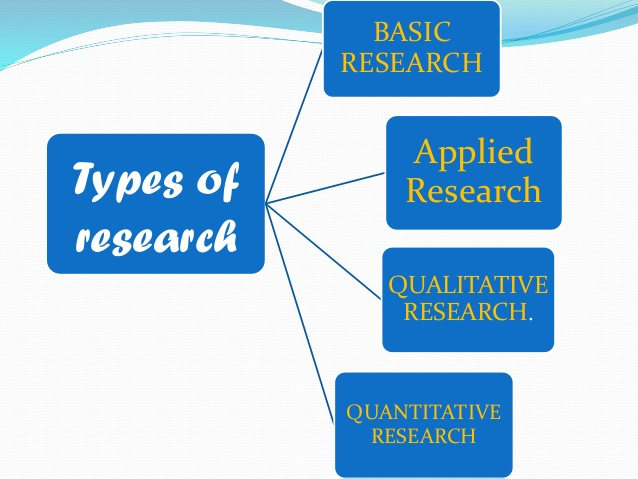 what types of research are there