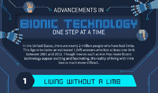Advancements in Bionic Technology, One Step at a Time #infographic