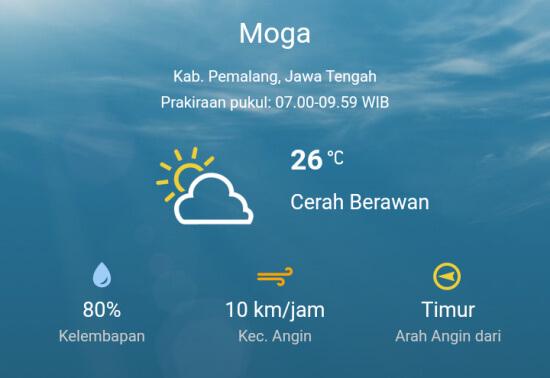 Cuaca Moga, Cuaca, kecamatan Moga, Pulosari, belik, Watukumpul, Warungpring, Dongkal, bmkg