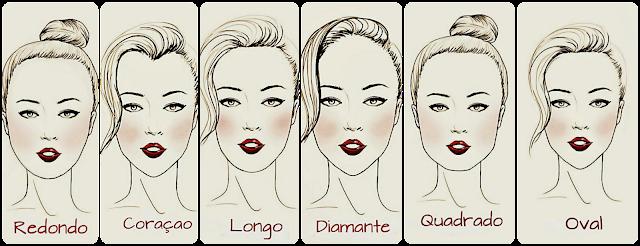 tipos de sobrancelha para cada tipo de rosto