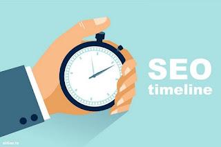 4 Cara Mempromosikan Situs Secara Efektif